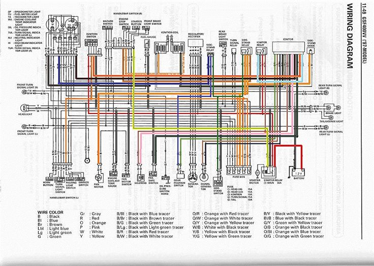 suzuki bandit 1200 wiring diagram  u2022 wiring diagram for free