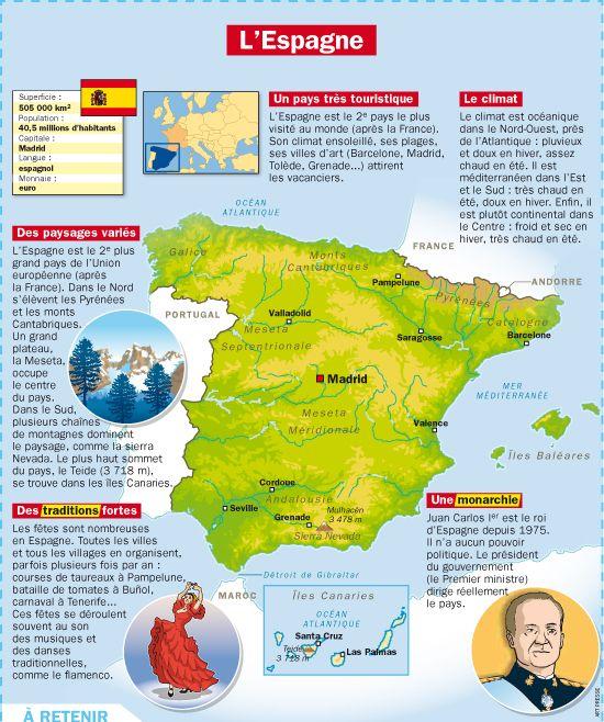 L'Espagne                                                                                                                                                                                 Plus