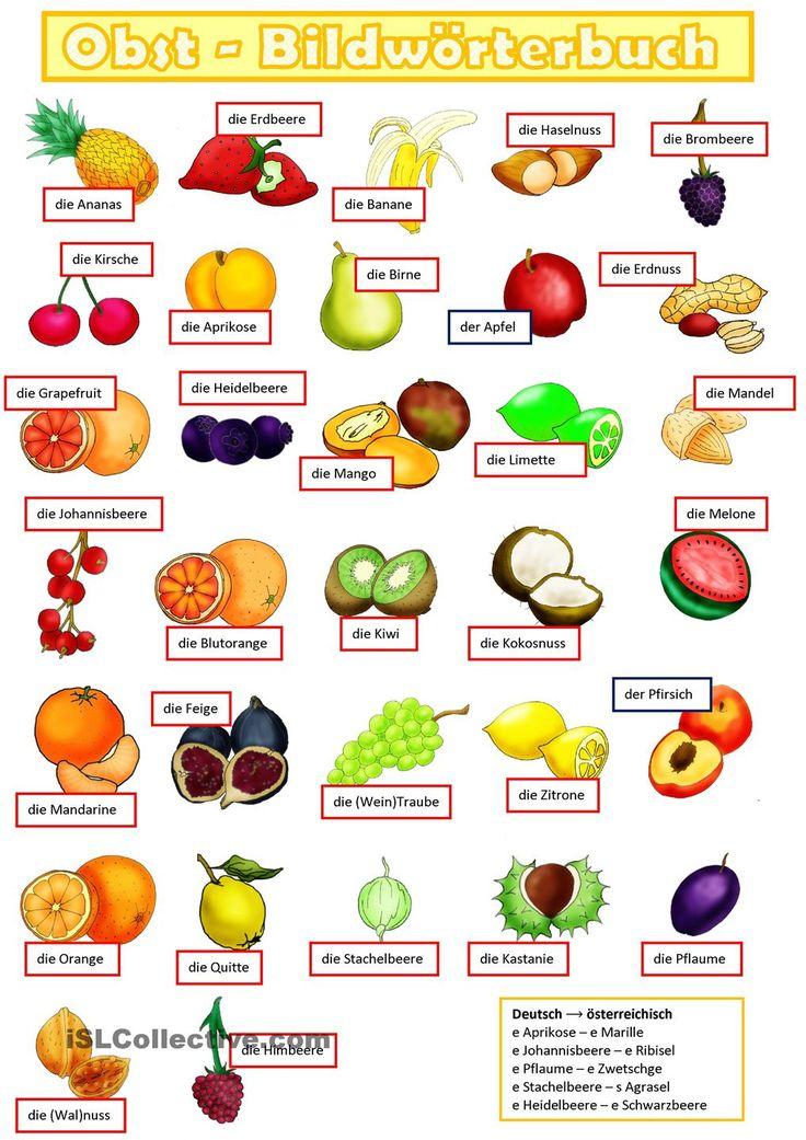 Das #Obst - die #Früchte