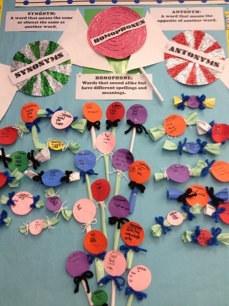 Craft - Students create a candy of their choice, just like Miss Franny Block's Litmus Lozenges, then write common words and their synonyms, antonyms, and any homophones they can find. This goes along with Franny Block's subtitution of the word melancholy for sadness.