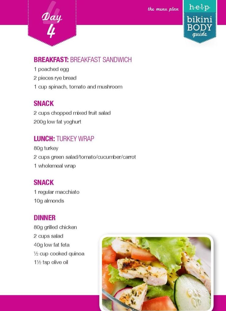 Day 4 nutrition plan