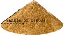 ANGLE OF REPOSE -  the steepest angle of descent or dip relative to the horizontal plane to which a material can be piled without slumping. At this angle, the material on the slope face is on the verge of sliding.