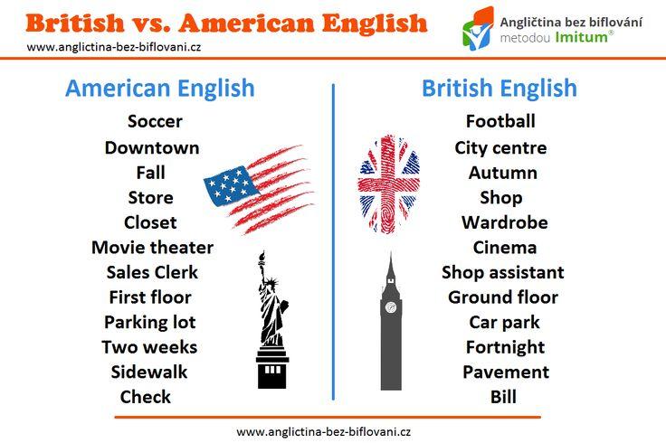 Není angličtina jako angličtina.  Často se stává, že pro stejnou věc je v britské a americké angličtině úplně jiné slovo.   #americka #britska #anglictina
