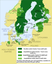 The Swedish empire at its largest. Most of present-day Finland was an integral part of the Swedish homeland, rike, shown in dark green.