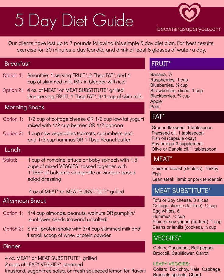17 Best images about Fitness Diet on Pinterest | 1200 ...