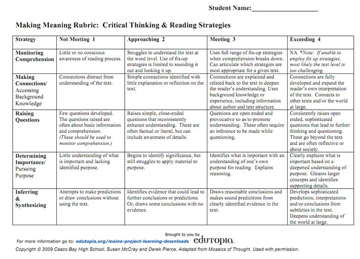 critical thinking strategy
