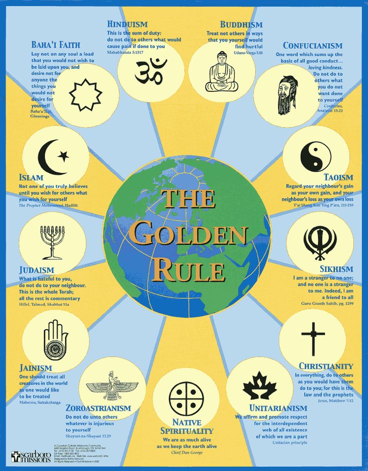 Expressions of 'The Golden Rule' from many faiths around the World ~ if people actually practiced these rules imagine how much better the world would be ~
