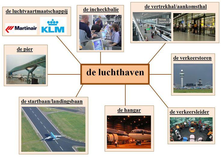 Luchthaven.jpg (1133×803)