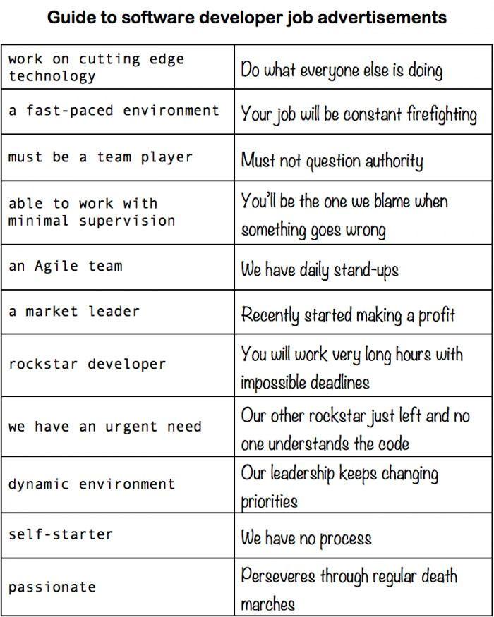 328 best images about Software Developer – Software Developer Job Description