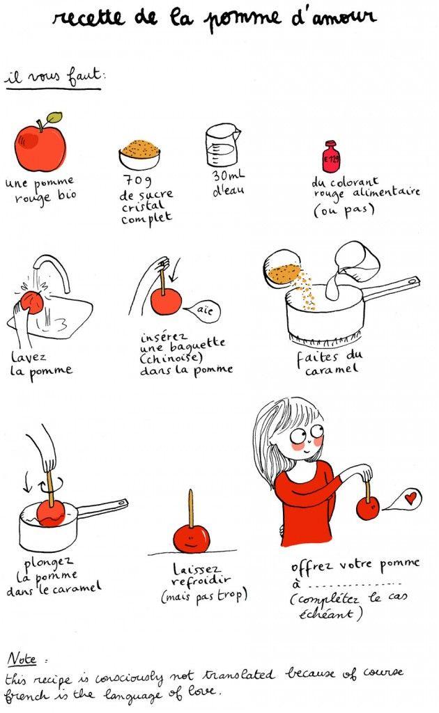 Droit au dessert: Les recettes dessinées - pomme d'amour