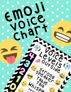 Have an emoji themed classroom?  Add this voice chart to monitor and control the level of voices in the classroom! The levels are 0-Quiet1-Whisper (Partner Talk)2-Table Talk 3-Strong Speaker4-OutsideWould go great with Emoji Themed Classroom Jobs and Crews!Emoji Classroom Job Crews and Teams--Don't forget to leave feedback and earn TpT credits! --