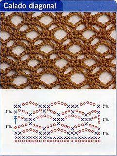 Crochet Stitch - Chart
