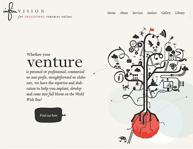 Best of graphic design... 2011 trends in web design