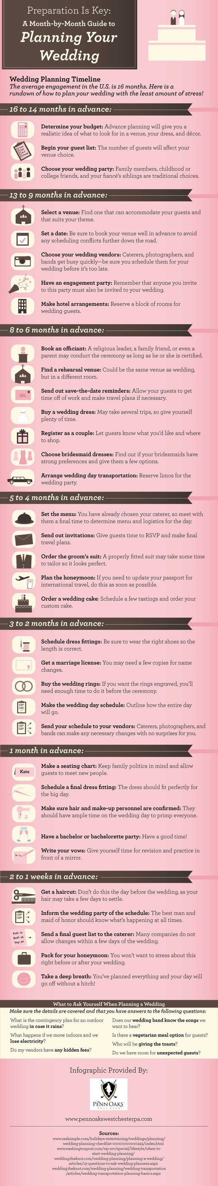 12 Month Wedding Planning Checklist 9 best