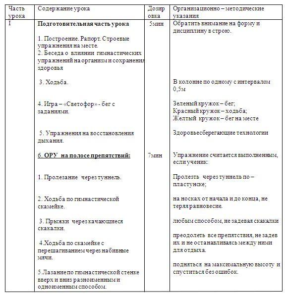 Гдз по русскому языку 5 класс номер 463 книга льва и львовой