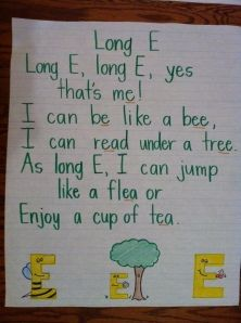 Long E: Language Art, Long Vowels, Vowels Poems, Classroom Posters, First Grade, Anchors Charts, Vowels Sound, Pockets Charts, 1St Grade