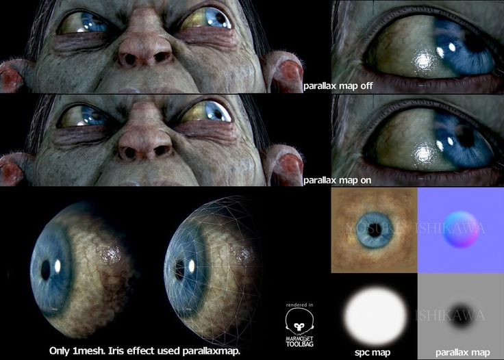 Marmoset - making a sclera for the eye - Polycount Forum