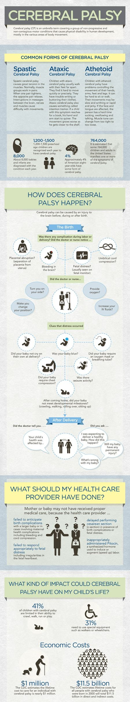 cerebral-palsy-infographic-450