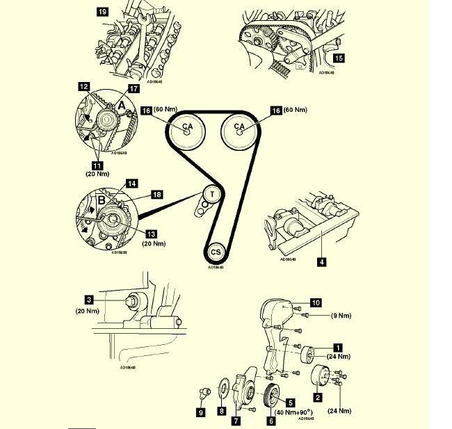 Ford Fiesta Duratec Engine Diagram 7 In 2020 Ford Fiesta Ford