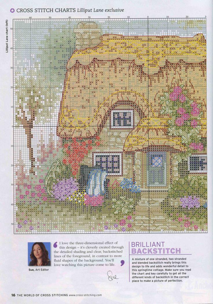 125 migliori immagini case e cottage a punto croce su for Planimetrie di piccoli cottage