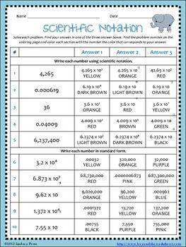 Scientific Notation Coloring Worksheet