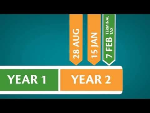 Understanding provisional tax (Provisional tax)