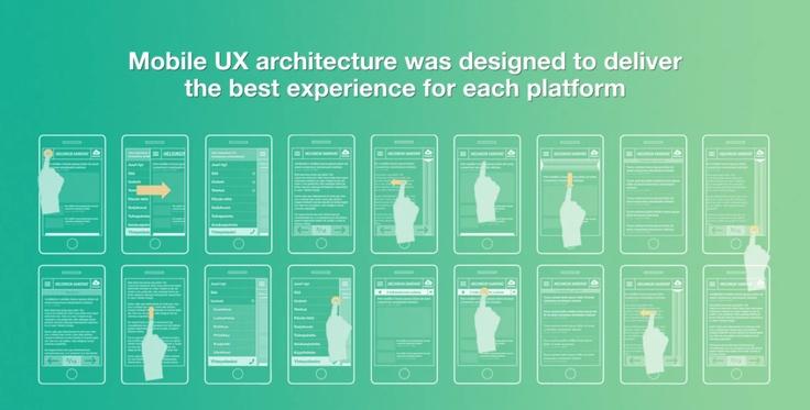 Mobile UX architecture