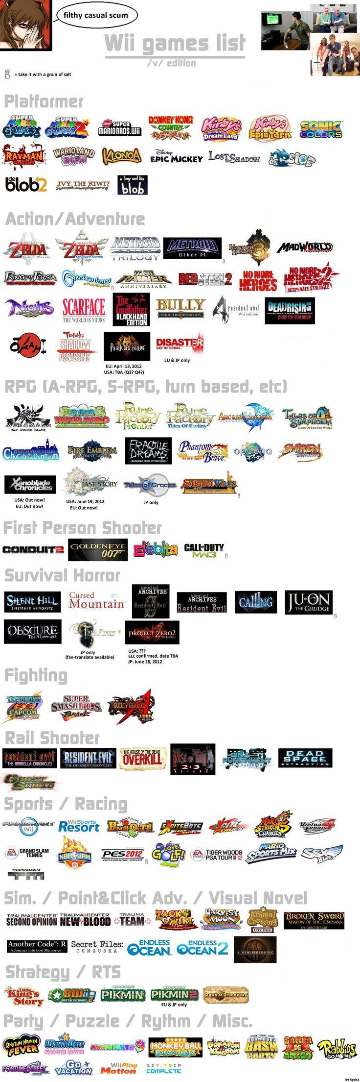 Wii game list