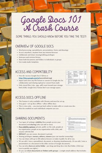 Google Docs 101 A Crash CourseGoogle Chromebook Education, Technology Apps, Crash Course, Chromebook Classroom, Google Doc