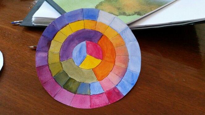 #makingart colour mixing