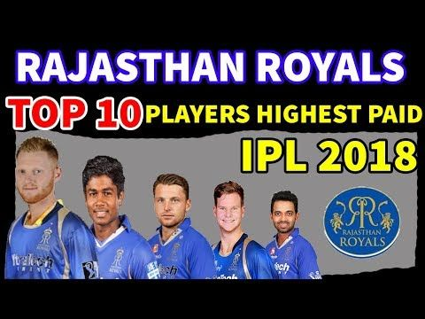 Rajasthan Royals Most Expensive Cricketers List 2018 Rr Top
