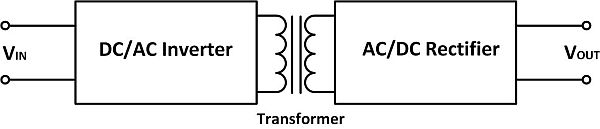 Block diagram of an isolated DC/DC converter power stage