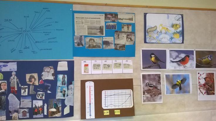 Talven tutkimista. Käsitekartta alkuun ja loppuun, sanomalehdestä uutisia, eläinten talven viettotapoja, säätilan tutkimista eri viikoilla, veden olomuotoja ja lumitutkimuksia ym.