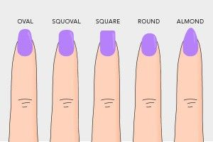 How to choose the right nail shape