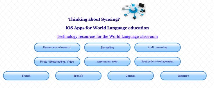 Tons of Apps and Resources for the World Language Classroom: http://catherine-ousselin.org/apps.html