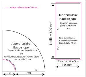 tracé jupe circulaire 2