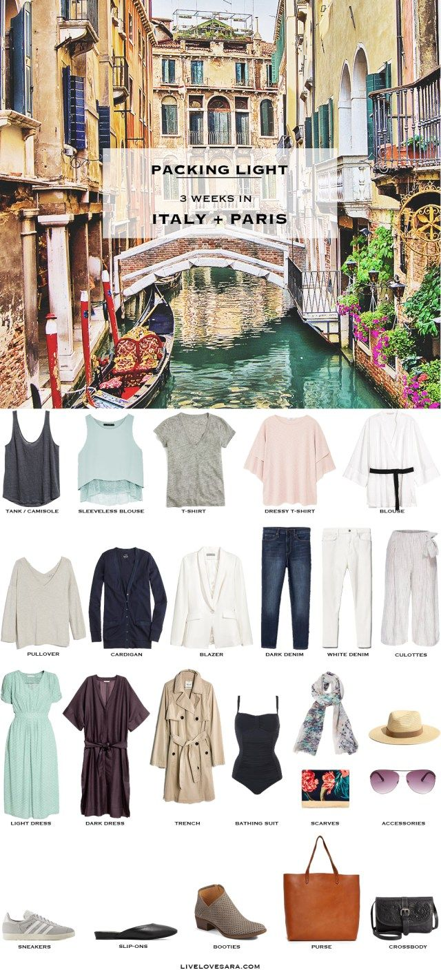 Packing List: 3 weeks in Italy+Paris.What to Pack- Romantic Style - livelovesara