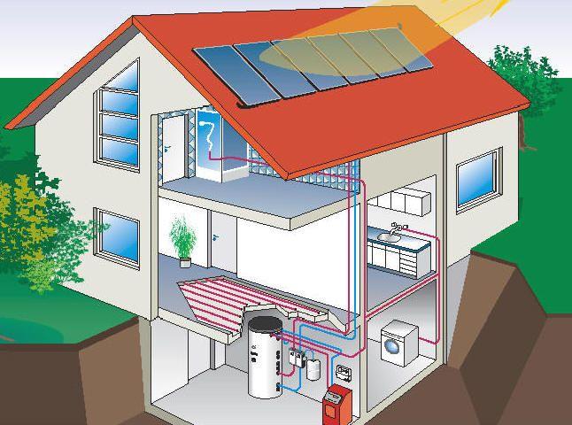 costi incenivi solare termico