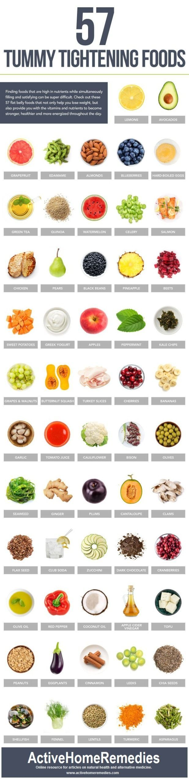 Best 25+ Healthy eating posters ideas on Pinterest | Food chart ...