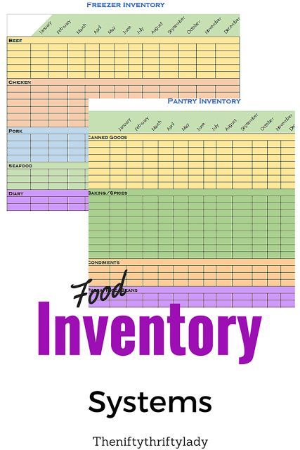 The 25+ best Pantry inventory printable ideas on Pinterest - free inventory templates