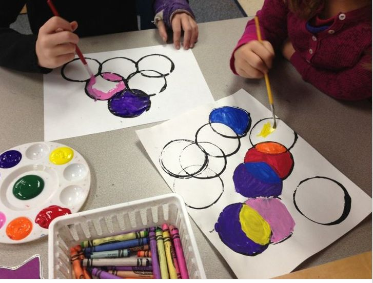 circles with cups and paint - use with Mouse Paint