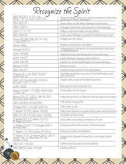 Profetas y revelación