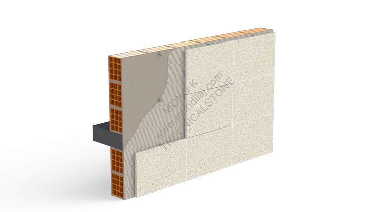 Fachada Mista | Colagem + Fixação Segurança Simples Comprar em: www.pimacon.pt | telefone - 252 990 440 | Landim VNF | Portugal