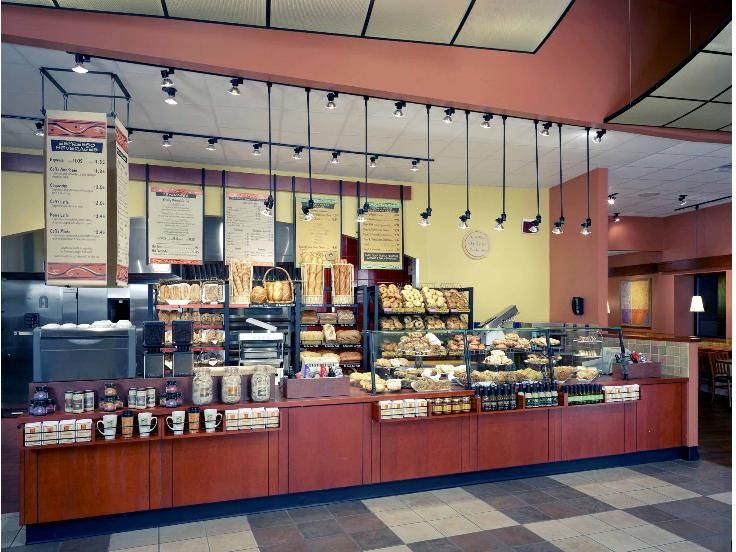 Convenience store design an layout another important for Retail store setup ideas