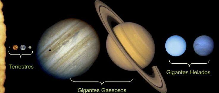 Planetes del Sistema Solar