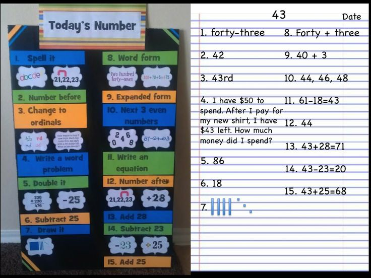 Simply 2nd Resources: Crafty Wednesday #4 ~ Today's Number Board-----love this!! Definitely want to give it a try!