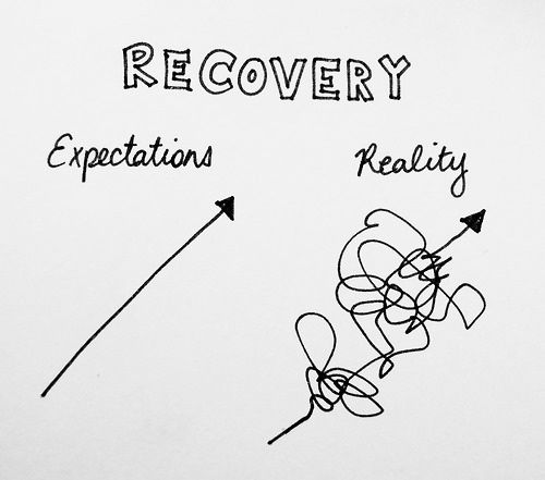 I've posted this before (or maybe just thought about it), but it's so true and I never used to believe it was, but now that I'm actually recovering... yeah. It is.