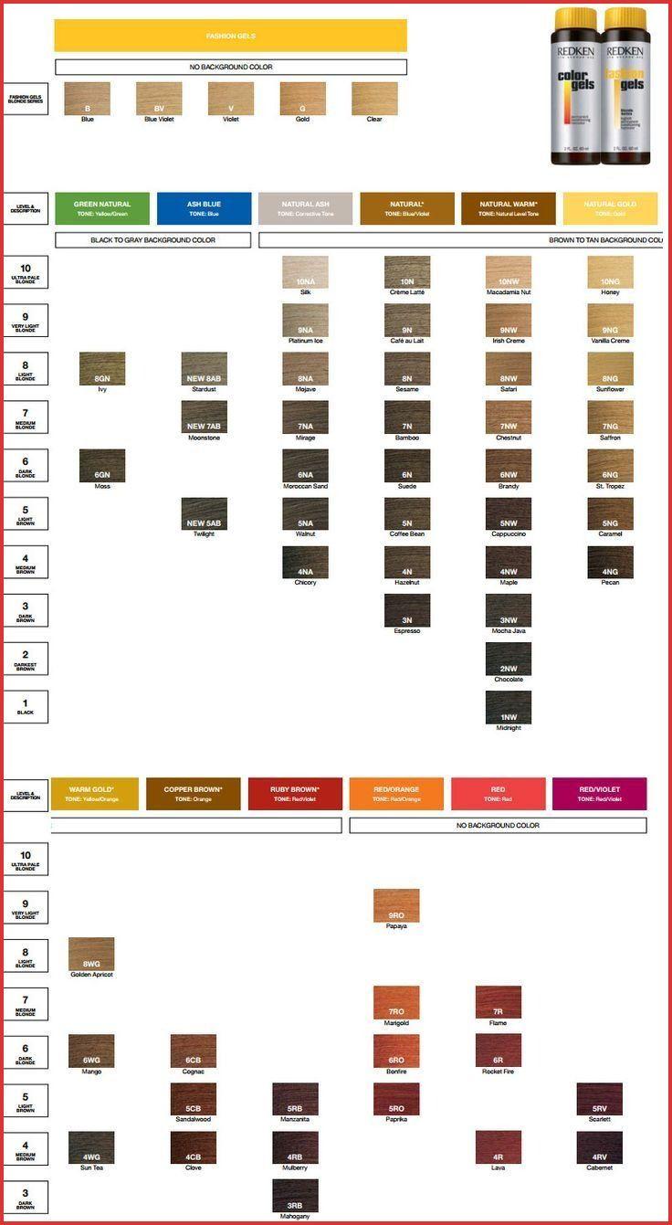Shades Eq Color Chart 124855 Redken Color Gels Hair Color Chart Google Search Redken Color Redken Hair Color Chart Redken Color Gels