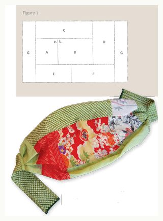 """How to Stitch with Pojagi Patchwork Techniques -- Vivika says: """"The real beauty of this technique is that the pieces are nearly reversible. They have fully covered seams, with no raw edges, and are easy to make. Depending on the fabrics, you really can use both sides of these pieces."""" Tutorial and link to another."""