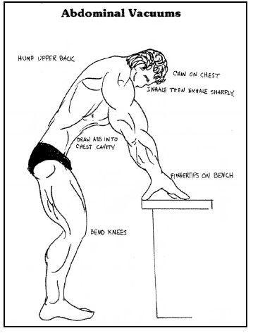 stomach vacuum exercise | without any problem...i do eveyday an exercise called gironda's vacuum ...